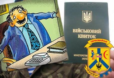 Організація ведення військового обліку на підприємствах, організаціях та установах