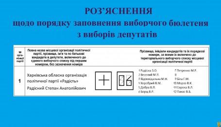 Роз'яснення щодо порядку заповнення виборчого бюлетеня з виборів депутатів