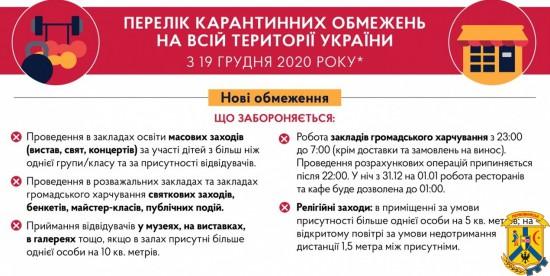 Урядом запроваджено перелік карантинних обмежень, які діятимуть з 19 грудня 2020 року на всій території України