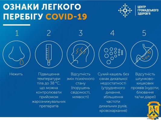 Догляд за пацієнтом з COVID-19 у домашніх умовах
