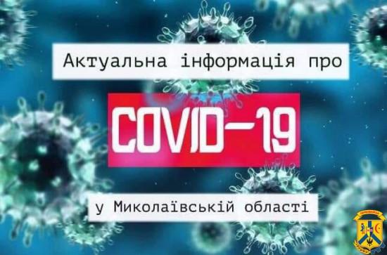 Станом на 10.00 04 червня в Миколаївській області виявлено 12 нових підтверджених випадків COVID-19